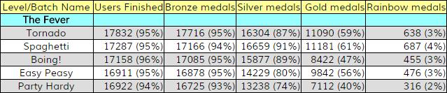 1-medaldata.png