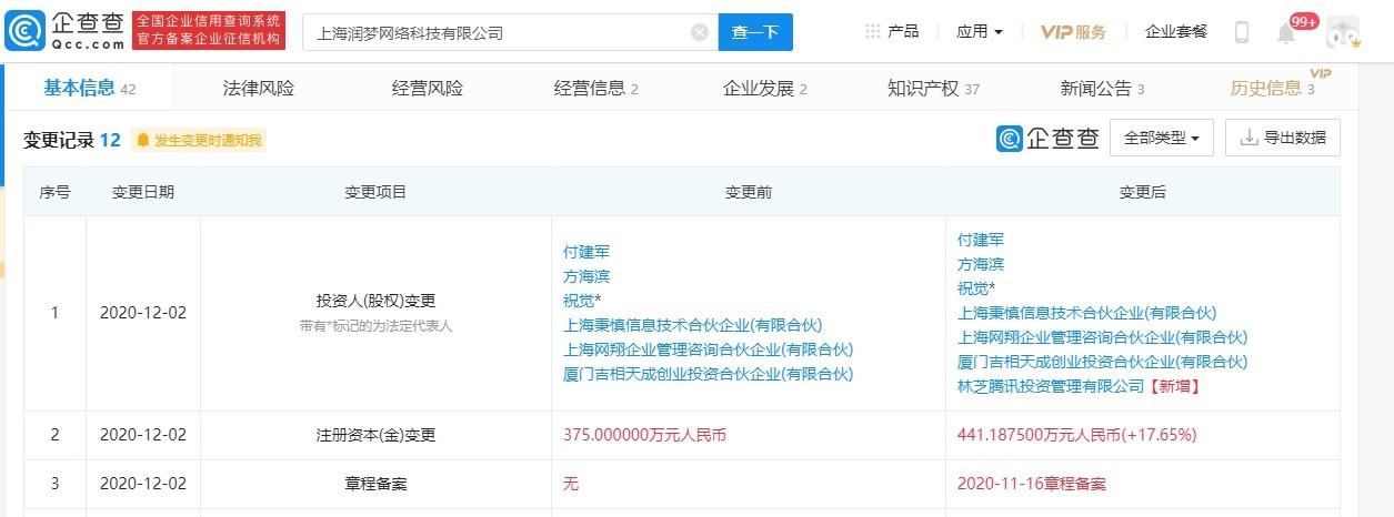 腾讯投资《武侠乂》研发商,持股 19.25%