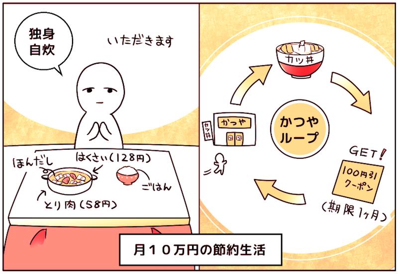 iyoda_setsuyaku.png
